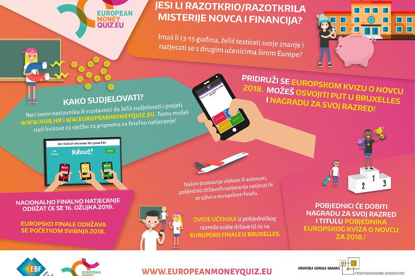 """Nagradni natječaj """"Europski kviz o novcu"""" za učenike"""