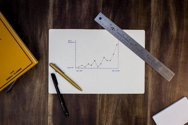 Financijski izvještaji za 10 poslovnih odluka